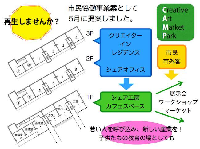 スクリーンショット(2014-10-29 14.47.03)